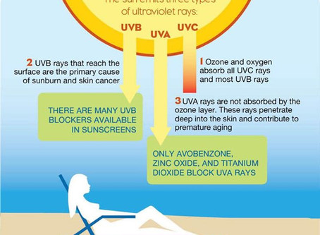 Sunshine Rays - Stay Safe This Summer