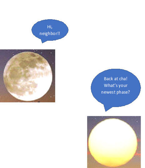 Flat Earth Sun Moon Kindle.jpg
