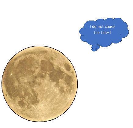 Flat Earth Moon Tides Kindle .jpg
