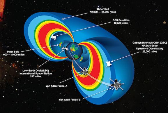 Van-Allen-Radiation-Belts.jpg