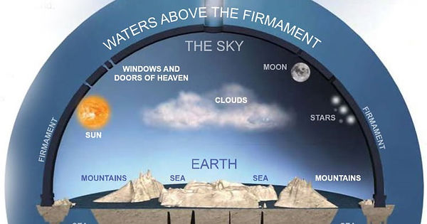 Flat Earth Ancient Hebrew earth and firm