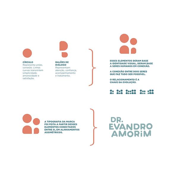 DrEvandro_post_Postagem_01-03.png
