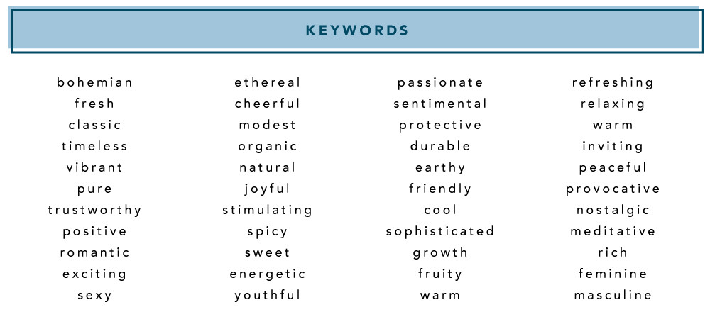 Select keywords to help find your Pinterest search terms // Happenstance Studio