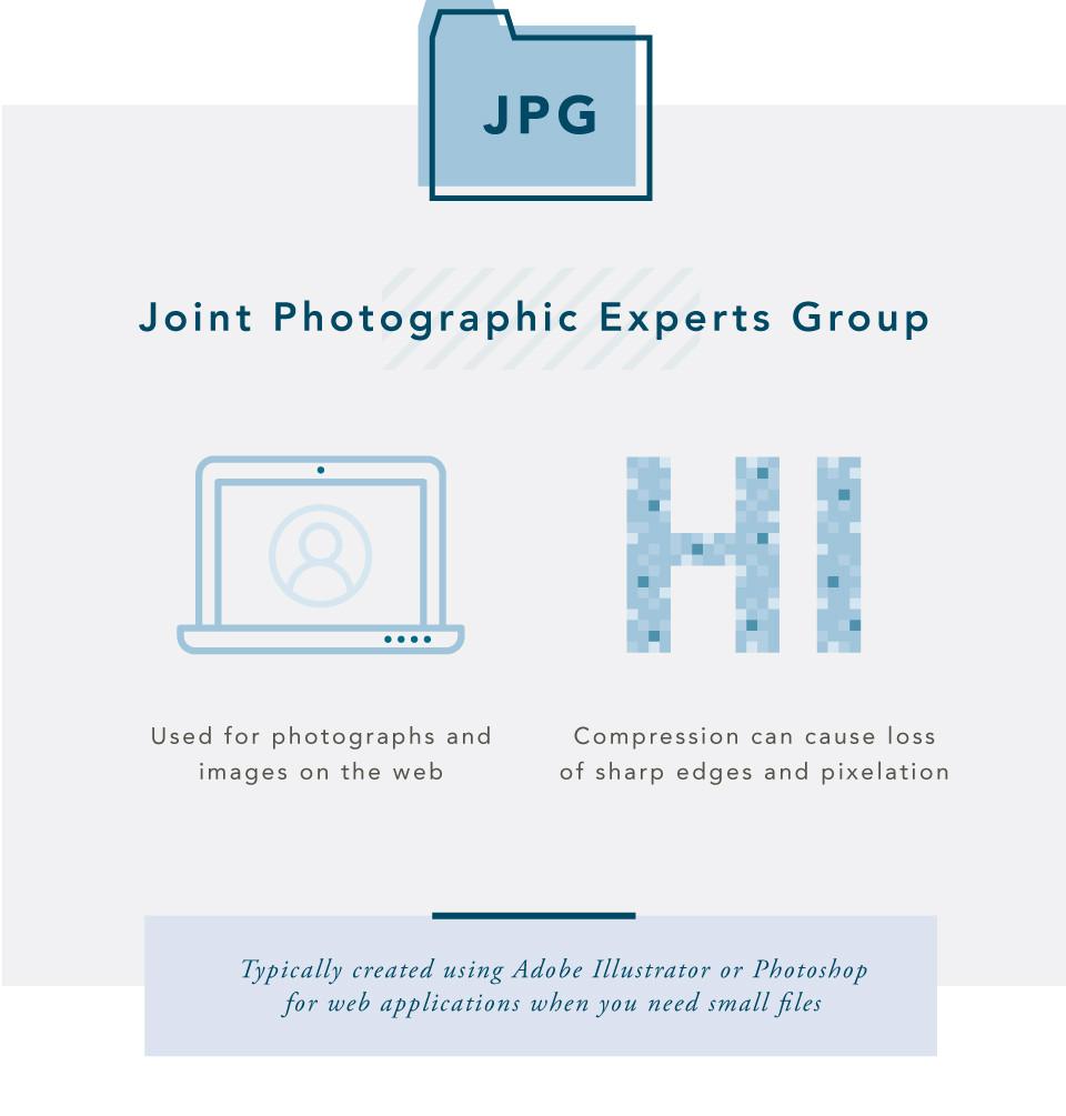 The JPG