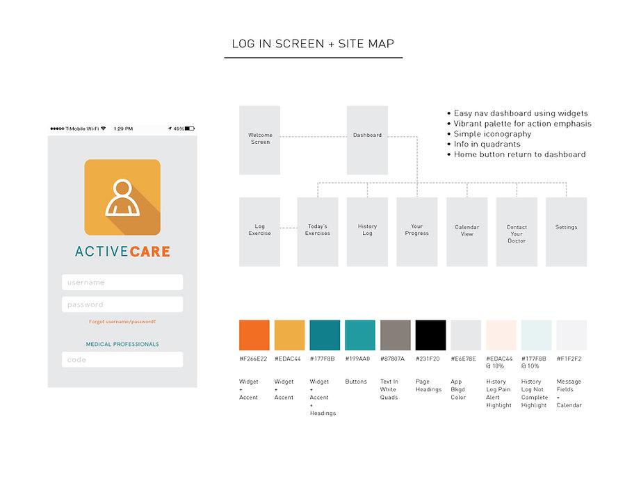 ActiveCare_SiteMap.jpg