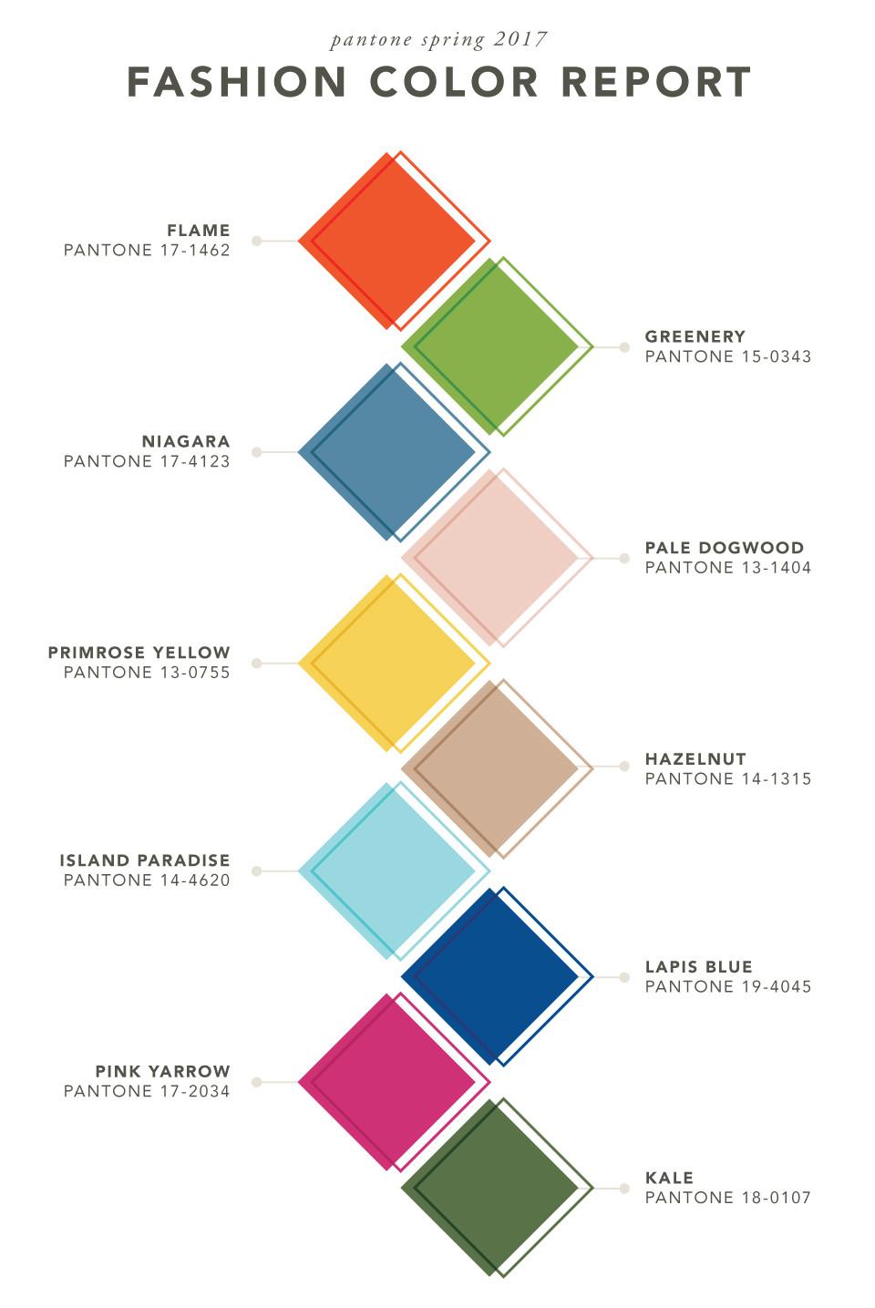 Pantone Spring 2017 Fashion Color Report Colors