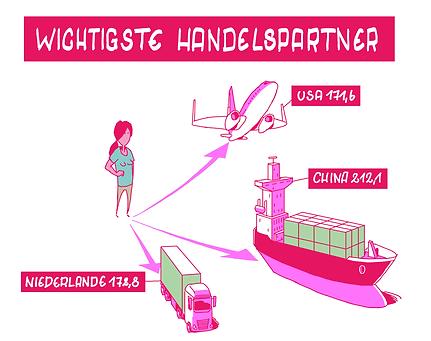 Infografik-4.png
