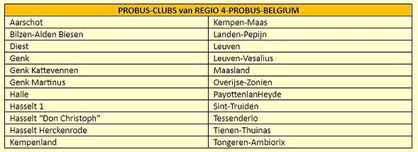 20200618_regio_4_Probus_België.jpg