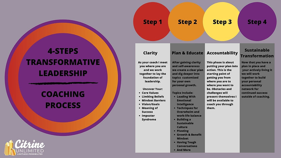 4-Step Transformative Leadership.jpg