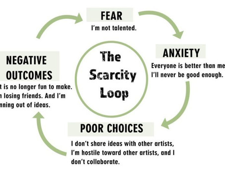 Scarcity Mindset and Business