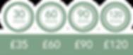 BT Repeater Time & Price June 2020-05.pn