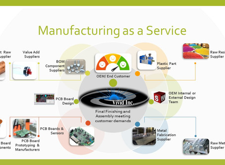 Manufacturing as a Service (MaaS)
