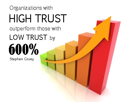 trust + ethics