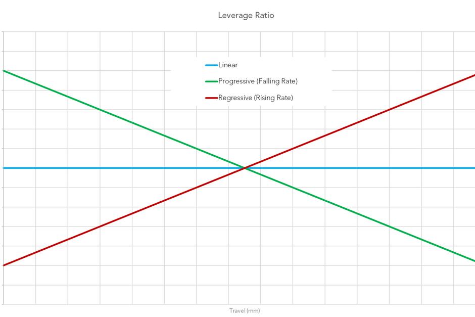 Leverage Ratio.png