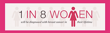 1 in 8 women will be diagnosed with breast cancer
