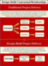 design build relations graphic.jpeg