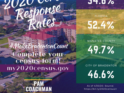 The 2020 Census & Why it Matters for Ward 5