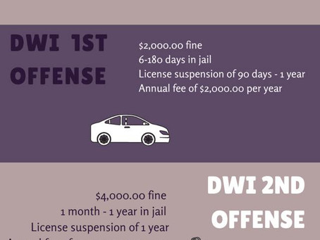 3rd DWI? Every Case Is Defensible.