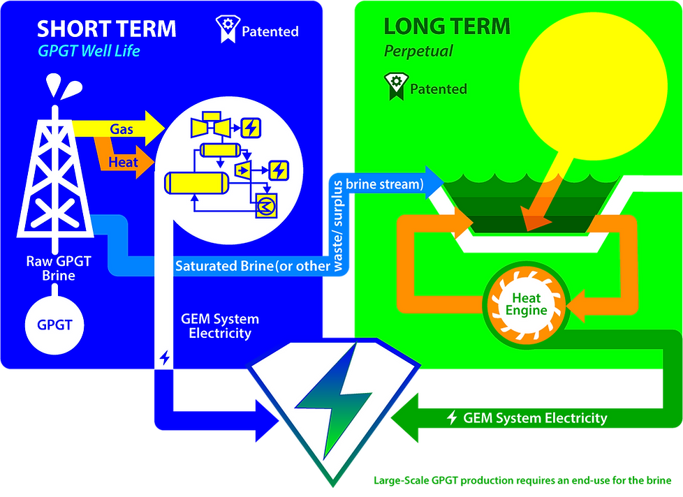 Geopressure-Geothermal2-Horizontal.png