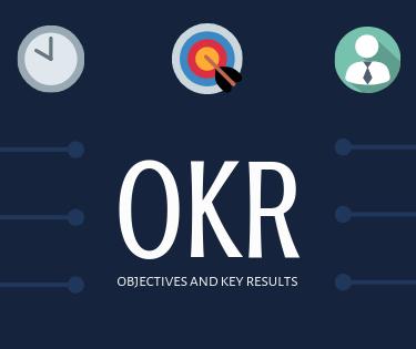 OKR: Entenda a importância desta ferramenta e como implementá-la