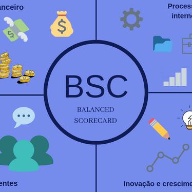 Balanced Scorecard (BSC): O que é e como colocar suas perspectivas em prática