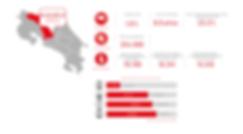demográficos_zonas_ingles-05.png