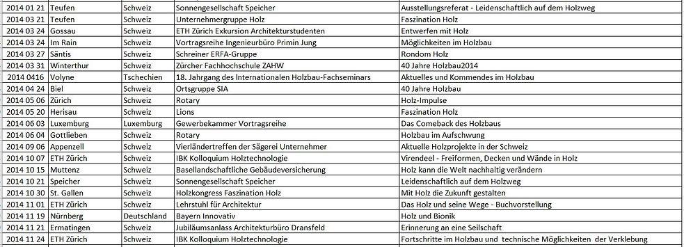 Vorträge 2014.JPG
