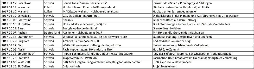Vorträge 2017.JPG