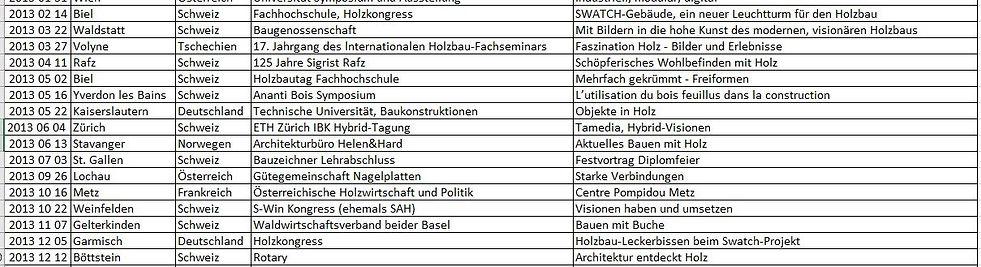 Vorträge 2013.JPG