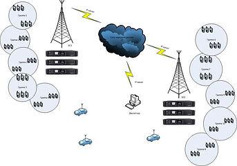 Схема радиосвязи