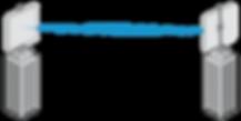 Организация каналов связи