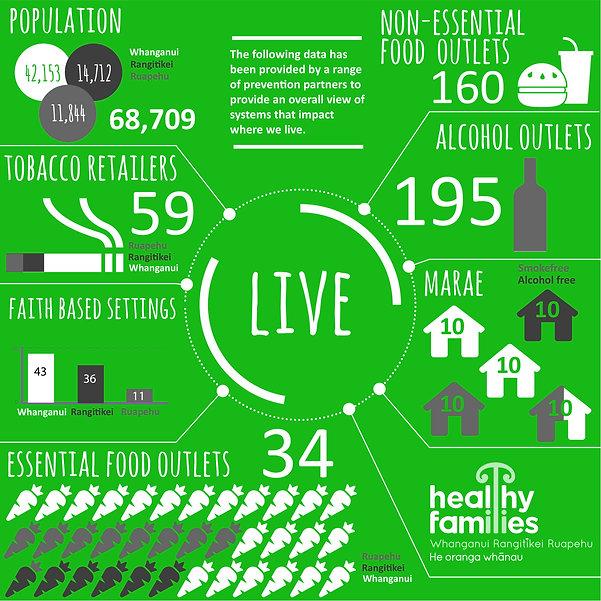 live infographic-1.jpg