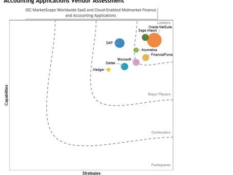 SaaS et cloud computing à l'échelle mondiale, Applications financières / comptables