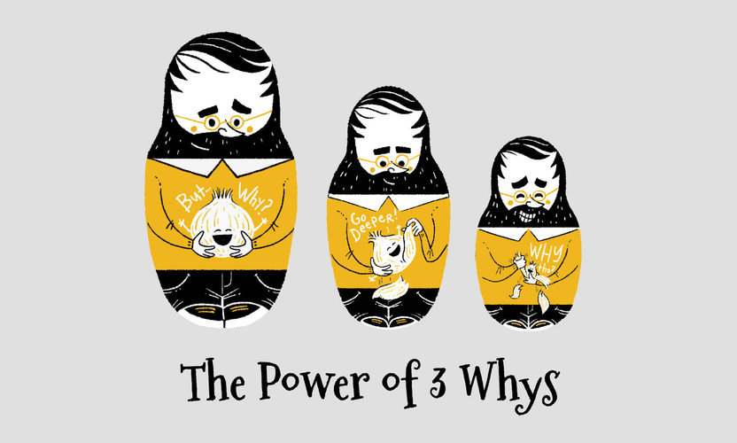 THE POWER OF 3 WHYS