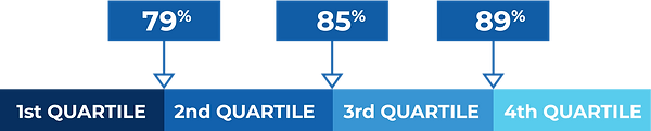 Logo Retention Rate - Transparent.png