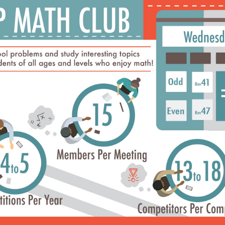 TP Math Club Interview