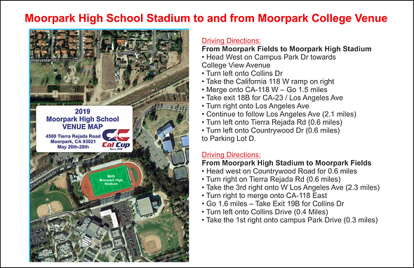 Moorpark College to Moorpark High Stadiu