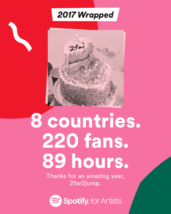 2far2jump's First Year on Spotify