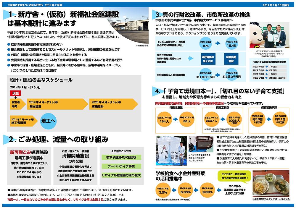 小金井の未来をつくる会NEWS2019年2月号_B面