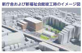 新庁舎および(仮称)新福祉会館建設について
