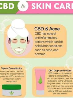 CBD & Skin