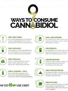 9 Ways to Consume Cannabidio