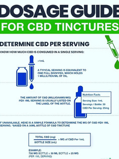 Dosage Guide