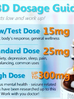 CBD Dosage Guide