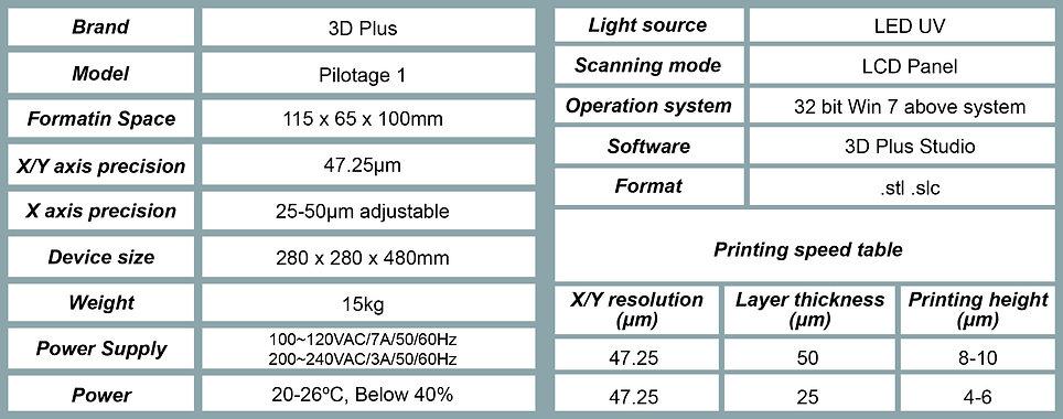 pilotage1 data info-01.jpg
