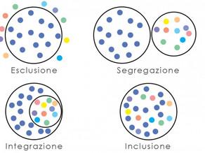 Inclusione VS Integrazione