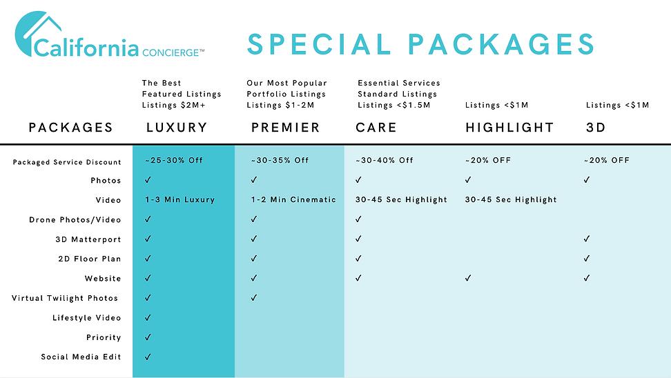 California Concierge Package Comparison.