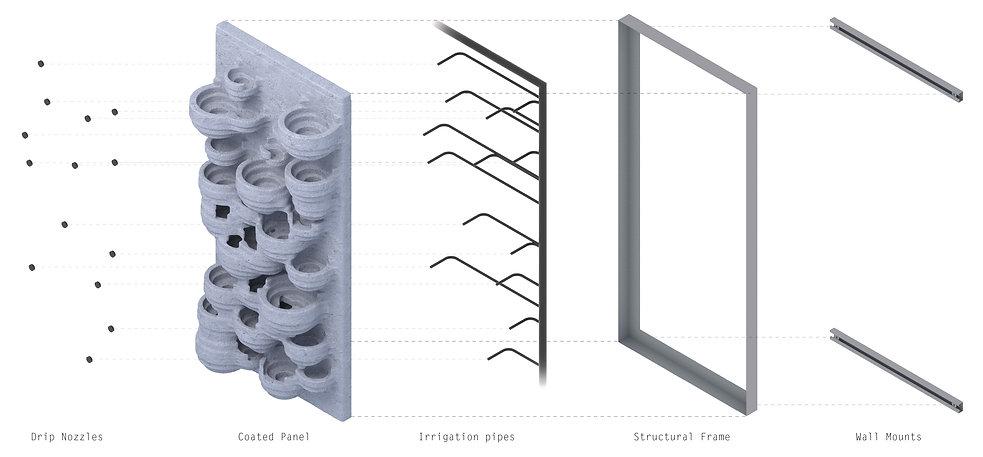 Distributed Vessels Raphael Fogel Architecture Design vertical surface green wall living digital computational panel system irrigation plants