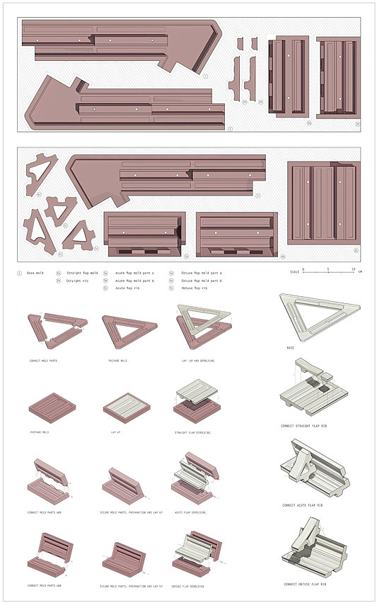 Hacking, Making, Makerspace, Architecture, Design, Digital, Panel, Build, DIY, Raphael, Fogel, Reuse, Fibreglass, Molds, CNC, London, Flexible, Fabrication