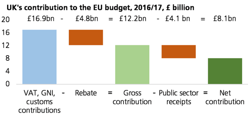 eu-budget-uk-2016.png
